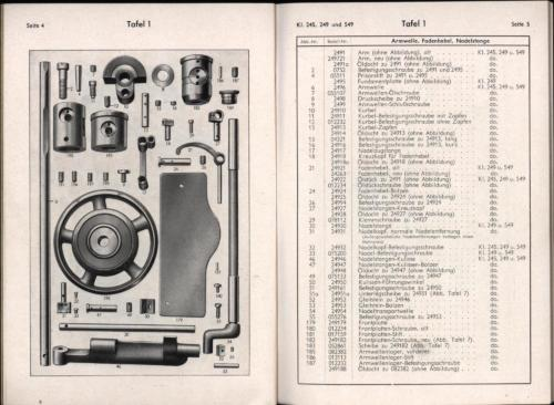 Symaskinsinstruktion 04