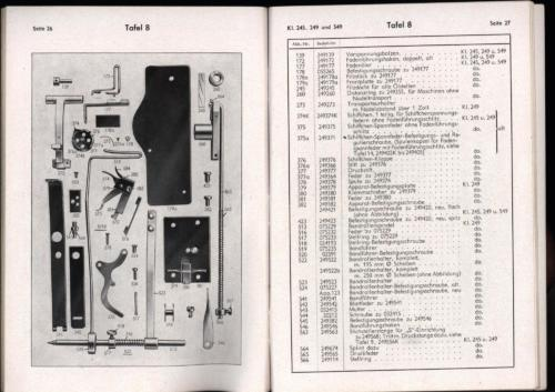 Symaskinsinstruktion 15