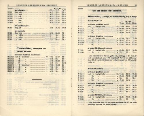 1936 LL prislista tillägg 07
