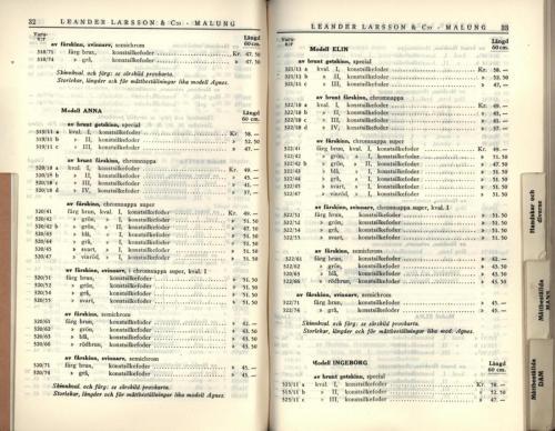 1936 LL prislista18