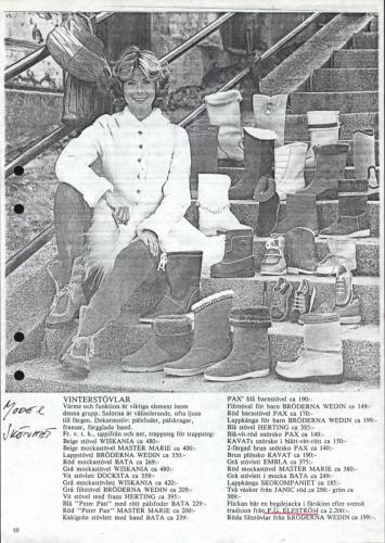 1981 Mode och skönhet