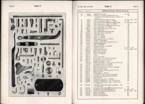 Symaskinsinstruktion 06