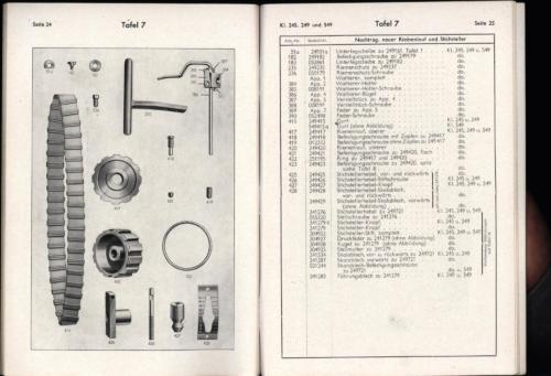Symaskinsinstruktion 14