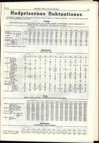 1933 Sverigesladerochskoindustri 21