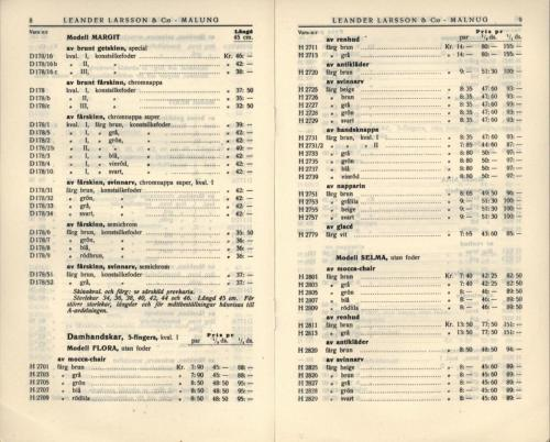 1936 LL prislista tillägg 05