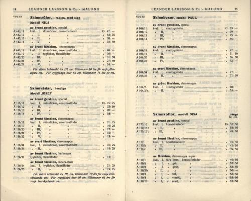 1936 LL prislista tillägg 08
