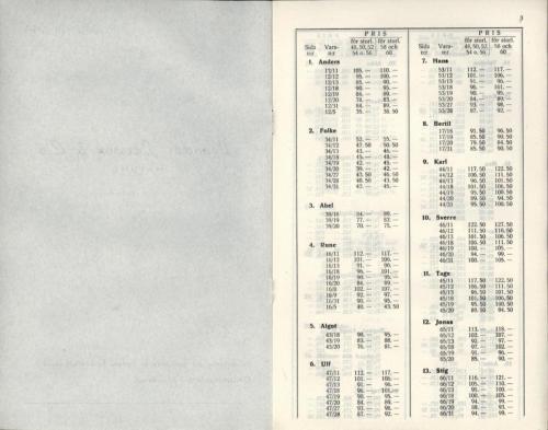 1944_LL_prislista02