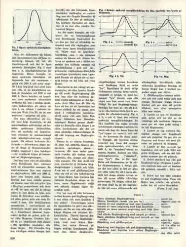 1955 Herrbeklädnadsbranschen sid 306