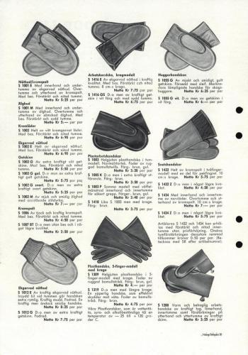 Jonssons fabriiker katalog 32